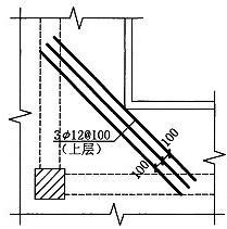 图3.3.5-3