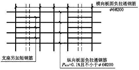 图3.3.11 屋面板配筋示意(L≥30m)