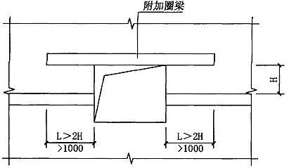 图5.2.2-1 附加圈梁