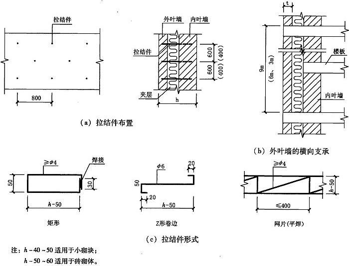 图5.6.1-2 带洞口填充墙拉结钢筋布置示例