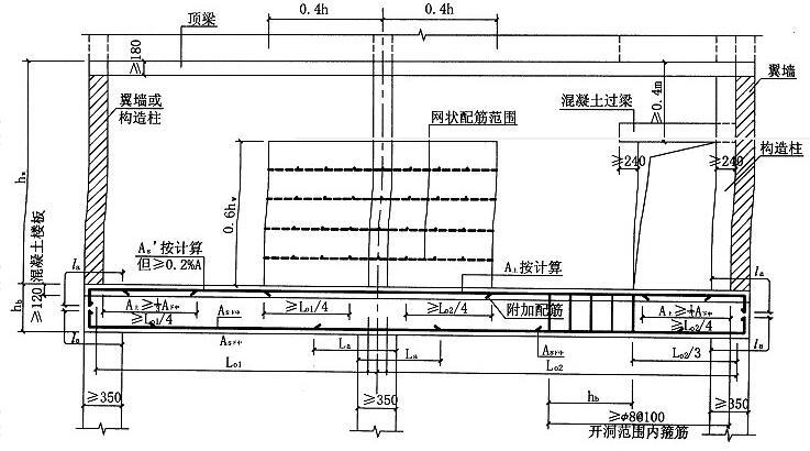 图5.9.3-1 墙梁主要构造示意图