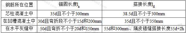 表6.1.3 受拉钢筋的锚固和搭接长度