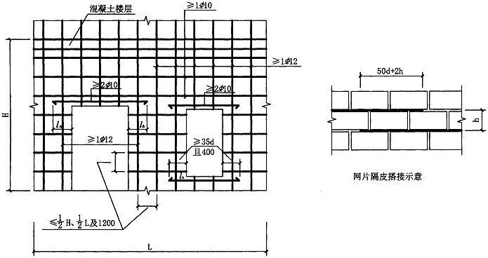 图6.3.3-1 墙体配筋示意