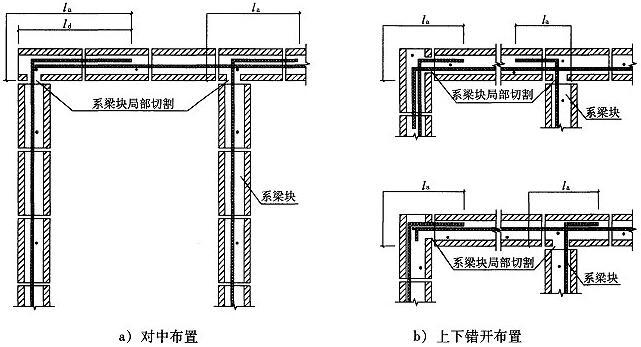 图6.3.3-3 配筋砌块剪力墙水平配筋(单筋)示意