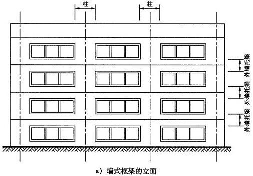 图6.3.4 壁式框架示意