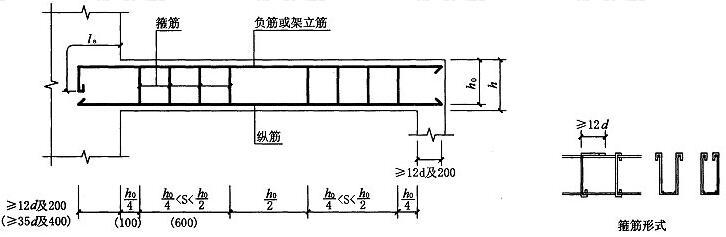 图6.3.1-2 梁配筋示意
