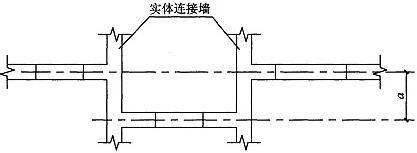 图7.4.2-1 轴线错开的墙段