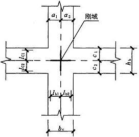 图7.4.2-2 刚域