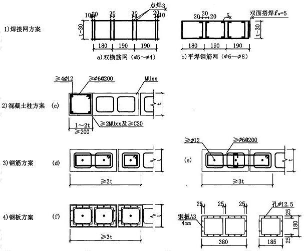 图7.4.5-1 边缘构件