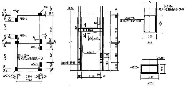 图7.4.5-3 电梯井构造