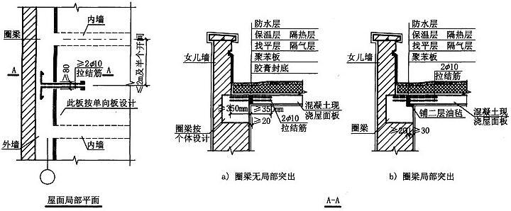 图8,2,1-3 沿屋盖圈梁处局部分隔缝