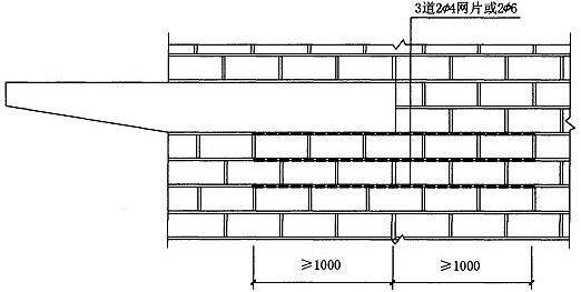 图8.2.1-4 挑梁末端下墙体内设置焊接钢筋网片