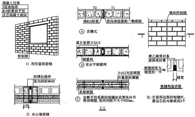 图8.2.2 墙体控制缝