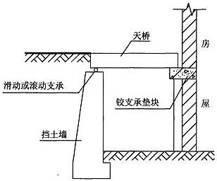 图8.3.2 天桥的支座处理