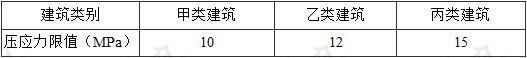 表9.2.2 橡胶隔震支座压应力限值