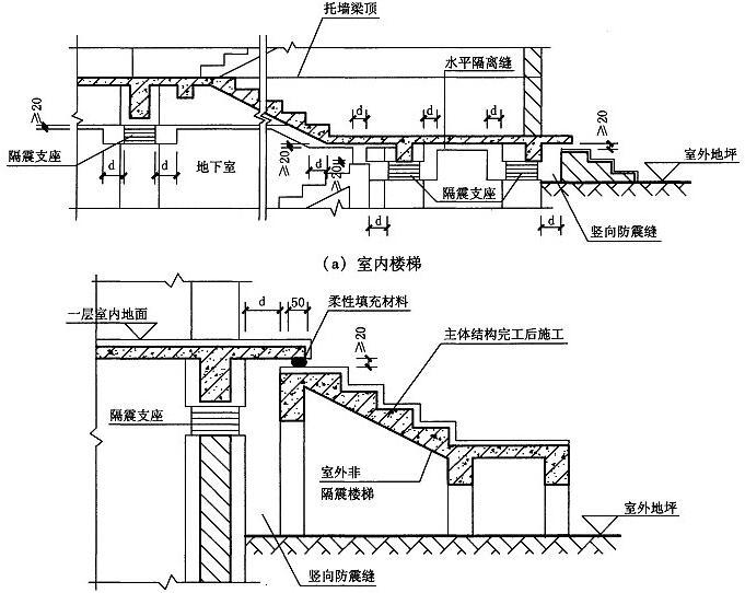 图9.3.3-1 楼梯隔震部位节点示意