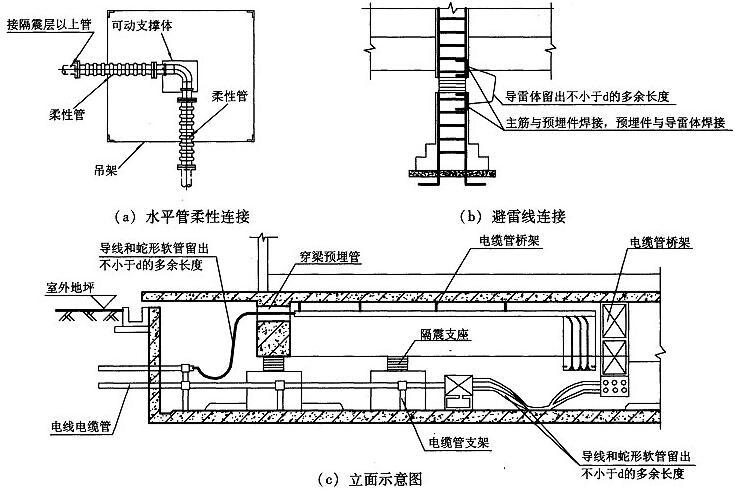 图9.3.5-2 电缆、电线连接