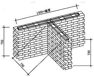图10.2.7-2 纵横墙交接处拉结