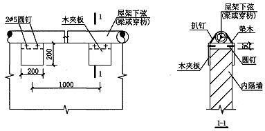 图10.2.8-2 内隔墙墙顶与屋架下弦或梁的连接