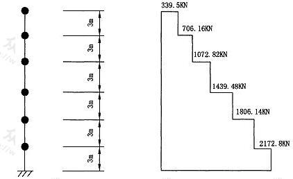 图C.5.3