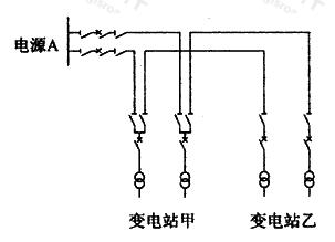 图A.1.2-1 电缆线路T接两个变电站
