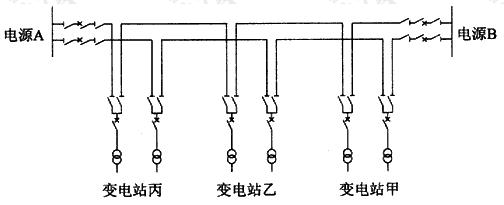 图A.1.2-2 电缆线路T接三个变电站(两侧电源)