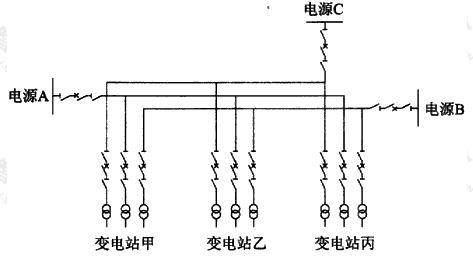 图A.1.2-5 三侧电源电缆线路T接三个变电站