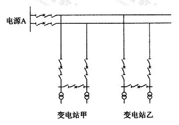 图A.1.1-1 单侧电源双回供电高压架空配电网