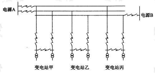 图A.1.1-3 双侧电源三回供电高压架空配电网