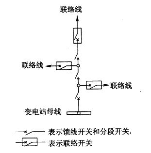 图B.0.1-1 三分段三联络接线