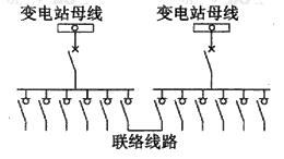 图B.0.1-4 开闭所辐射式接线
