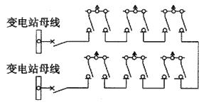 图B.0.1-5 单环网