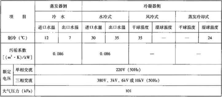 表1.2.2-1 机组名义工况条件