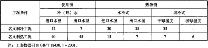 表1.3.3-1 商用冷水(热泵)机组名义工况条件(℃)
