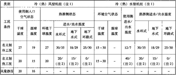 表1.3.3-2 水源热泵机组名义工况条件(℃)