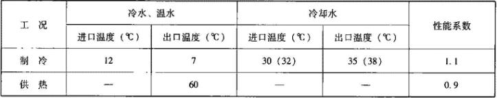 表1.5.2 机组名义工况条件