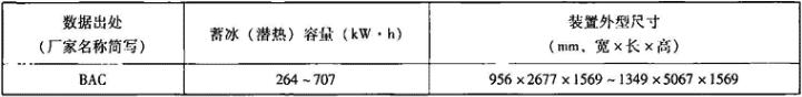 表1.6.3-2 外融冰散装式标准蓄冰装置主要性能参数