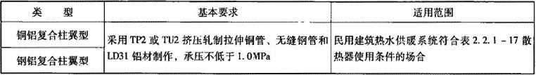 表2.2.1-5 铜(钢)铝复合型散热器主要类型、适用范围