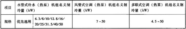 表4.2.1-2 产品规格