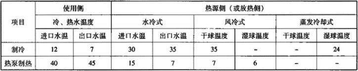 表4.2.1-3 水管式冷水(热泵)机组名义工况条件(℃)