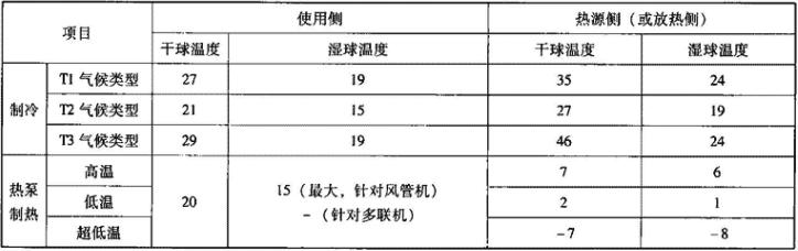 表4.2.1-4 风管式空调(热泵)和多联式空调(热泵)机组名义工况条件(℃)