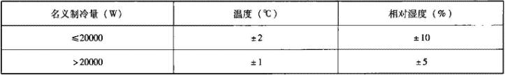 表4.3.1-4 空调机温湿度偏差