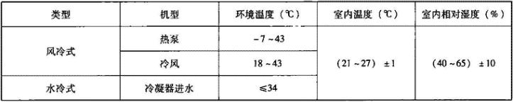 表4.4.2-1 各机型机组对应工况条件