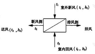 图4.6.6 效率计算公式符号意义