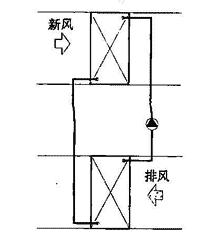 图4.6.5-1 工作流程示意图