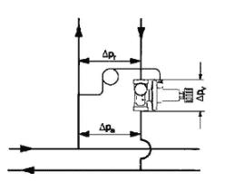 图6.1.2-1 自力式压差平衡阀作用示意图