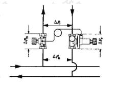 图6.1.2-3 自力式压差平衡与静态平衡阀配套使用示意图