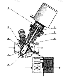 图6.1.3-1 动态压差平衡型电动调节阀结构示意图