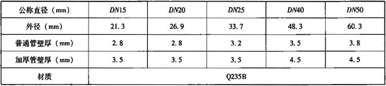表7.1.2-2 镀锌钢管主要参数