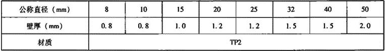 表7.1.2-3 铜管主要参数